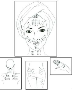 se-m06 microdermabrasion facial operation chart