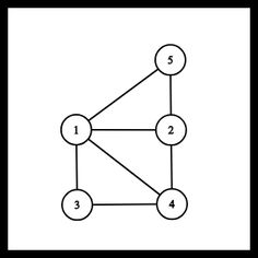 We provide a mathematical proof for the friendship paradox, give examples for possible applications, and introduce ideas of graph theory. Definition Of Friendship, Leonhard Euler, Types Of Graphs, Positive Numbers, Discrete Mathematics, Precalculus, Paradox