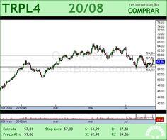 TRAN PAULIST - TRPL4 - 20/08/2012 #TRPL4 #analises #bovespa