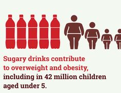 Taxing sugary drinks can reduce consumption, help beat obesity, diabetes