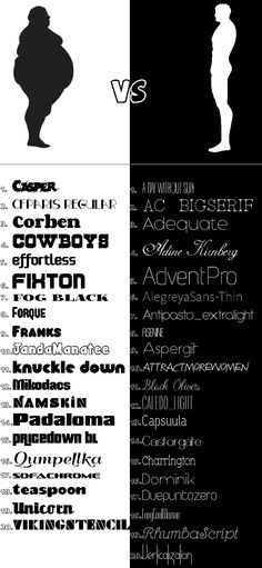 Fat or Skinny? Free Fonts  http://blog.templatemonster.com/2014/06/19/free-thick-thin-fonts/?utm_source=Pinterest&utm_medium=Blog&utm_campaign=FrFntUIic