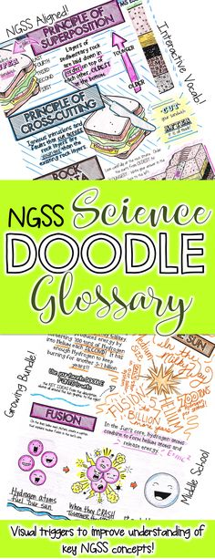 Interactive doodle glossary! Middle school NGSS Doodle notes by standard.   Pick and choose the pages that work for your NGSS model.  Visual notes help improve retention of concepts essential for exploration of content in the NGSS classroom.  Vocabulary taught in isolation does not support science learning...BUT vocabulary taught parallel to engaging, thought-provoking science phenomena DOES!  This doodle glossary has so much to offer middle school minds AND it is growing!!!