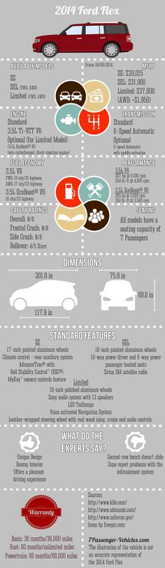 Quick overview of the 2014 #Ford #Flex #infographic