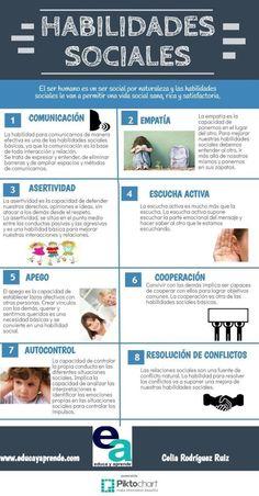 how improve social skills Social Work, Social Skills, Social Media, Contexto Social, Social Issues, Psychology Quotes, School Psychology, Health Psychology, Psychology Experiments
