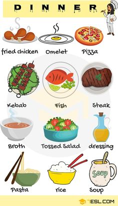 Dinner Vocabulary in English