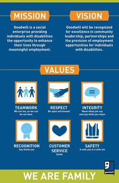 Mission Visions Values page