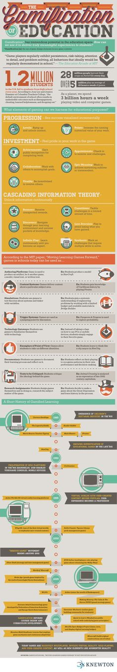 Gamification: the use of game design elements in non-game contexts. This theory takes observed behaviors related to video and computer games - persistence, risk-taking, attention to detail, and problem-solving - and adapts them to fit into a classroom setting. Very interesting infographic! http://www.knewton.com/gamification-education/