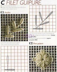 filet brodé - Recherche Google Filet Crochet, Crochet Coat, Crochet Clothes, Red Malla, Edition De Saxe, Drawn Thread, Hardanger Embroidery, Needle Lace, Filets