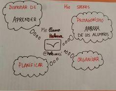 http://dibujamelas.blogspot.com.es/2015/12/hola-me-llamo-helena-me-encanta-la-idea.html