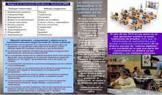Teorias de Innovación Educativa según los textos del profesor Jaume Carbonell (Ficha 1 de 2)