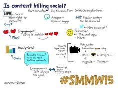 Is content killing social? Guy Kawasaki Mari Smith Social Media Marketing World #smmw15 #sketchnotes #socialmedia