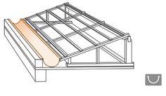 Estrutura para Telhado – Telhas e Metálica | Imóveis