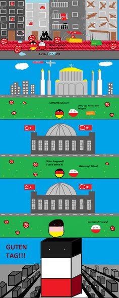 Germay Poland Turkey Reichtangle