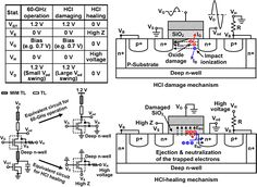complete wiring diagram for openpilot revo flight controller ...