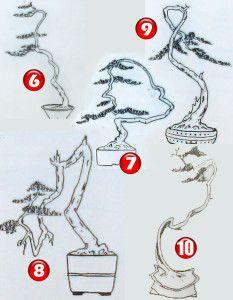 16 styles of bunjin