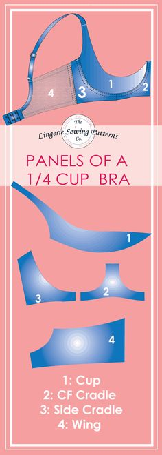 Sewing patterns for a 1/4 cup bra.  This 1/4 cup bra features 4 panels. The full patterns in a range of sizes is available to download, so you can make yourself a lovely bra whilst we do the bra pattern drafting.