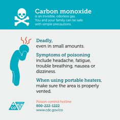 Symptoms of carbon monoxide poisoning.