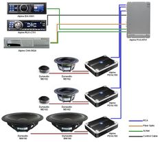 92 best car sound noise music images on pinterest car audio rh pinterest com Basic PA System Setup Live Band Stage Setup Diagram