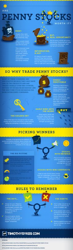 Infographic by Tim in which he tells why investing in penny stocks is worth�
