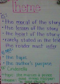 theme anchor chart - Google Search