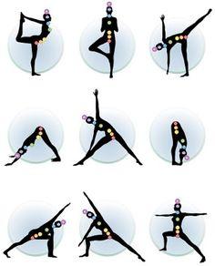 Yo Practico Yoga: Las Posturas de Yoga y el Sistema Endocrino