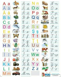 Alphabet Writing, Preschool Writing, Learning The Alphabet, Preschool Worksheets, Kindergarten Activities, Activities For Kids, Projects For Kids, Diy For Kids, Phonics Lessons