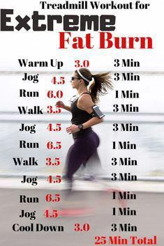 Gym Nutrition, Nutrition Herbalife, Nutrition Education, Lose Weight In A Month, Losing Weight Tips, Weight Loss Tips, How To Lose Weight Fast, Weight Loss Routine, Workouts To Loose Weight