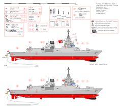 Harbin, Aircraft Design, Navy Ships, Submarines, Ship Art, Model Ships, Battleship, Military Vehicles, Fighter Jets