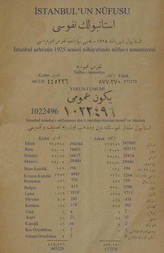 """Ömer Güvercin on Twitter: """"1925 yılında İstanbul nüfusu ve din ve milletlere göre tasnifi. Aceleyle çevirdim. Klavyem sürçtüyse affola!… """""""