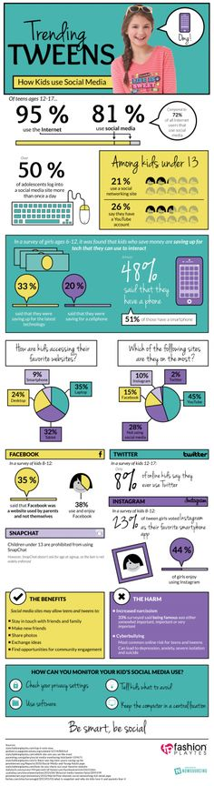 [Infographic] Kids and Social Media | WeRSM | We Are Social Media