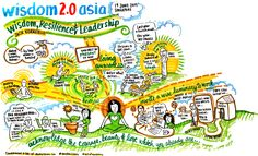 Wisdom, Resilience and Leadership