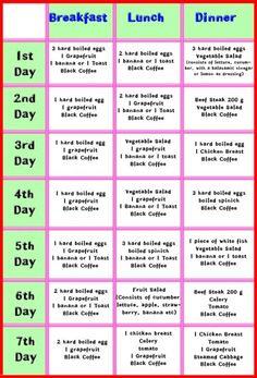 2 week diet. - cruise in 2 weeks