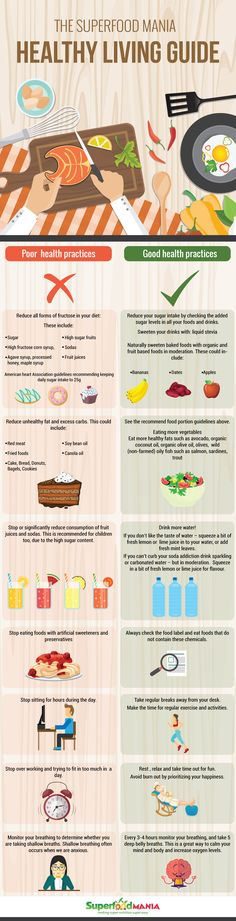 A guide to healthy and balanced diet and lifestyle strategies.