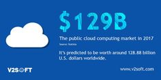 The public cloud computing market in 2017 is predicted to be worth around 128.88B $ worldwide. Source: Statista