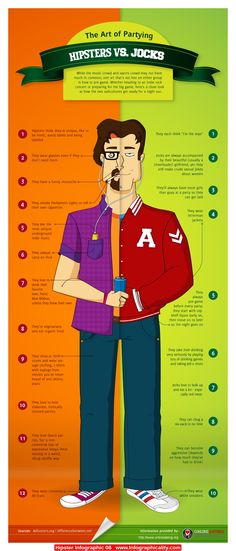 Hipster Infographic 08 - http://infographicality.com/hipster-infographic-08-2/