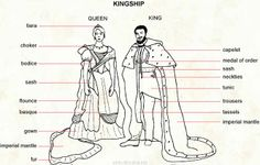 Different Kingship Types Corsage, Fashion Terms, Fashion Guide, Queens Tiaras, French Outfit, Charcoal Sketch, Fashion Vocabulary, Teaching French, Character Design References
