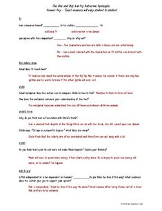 the one and only ivan novel study comprehension questions