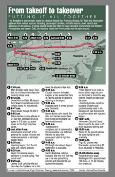 The Timeline of Flight 93 on September 2001 We Will Never Forget, Lest We Forget, Always Remember, 11 September 2001, Remembering September 11th, Remembering 911, Flight 93, Patriotic Pictures, New York City Travel