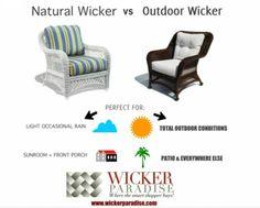 Wicker Furniture Indoor vs Outdoor Use