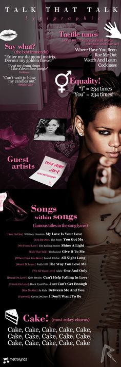 Lyrigraphic: Rihanna - Talk That Talk    Lyrics from MetroLyrics.com