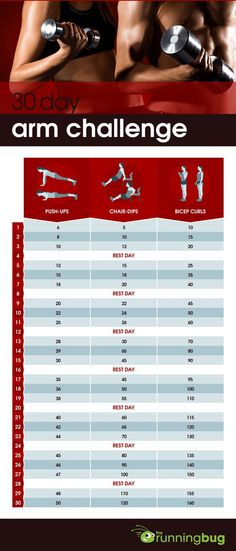 Join our 30 Day Arm Challenge to add tone and definition to your arms in just a month.