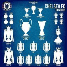 Chelsea FC all Trophies till Club Chelsea, Chelsea Fans, Chelsea Football, Chelsea Fc Players, Chelsea Champions, Newcastle United Fc, Uefa Super Cup, London Pride, Stamford Bridge