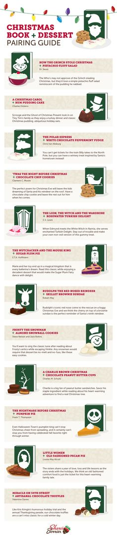 Just in time for Christmas, the team from Shari's Berries has created an excellent infographic that pairs beloved Christmas tales with delicious…