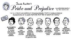orgullo y prejuicio personajes