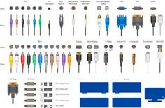 cable connector types - Google Search