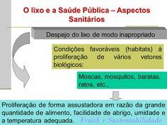 http://engenhafrank.blogspot.com.br: O LIXO A SAÚDE E OS GASTOS ADICIONAIS POR FALTA DE...