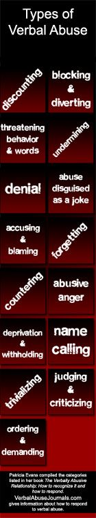 Types of Verbal Abuse:Know Them And Save Your Sanity. Don't rise & respond. Be aware & be prepared your own personal strategy to deal with the issue.