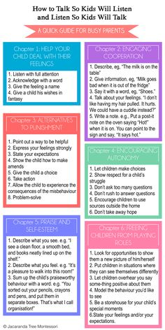 How To Talk So Kids Will Listen and Listen So Kids Will Talk Summary