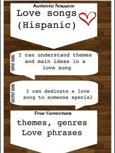 Starting with authentic resources is great for helping students find new vocab, ask questions about culture, and stay in the target language.I've also found that using authentic resources he…