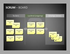Scrum PPT: You can use this PPT-Template as a Scrum-Board. http://www.presentationload.com/scrum-toolbox-powerpoint-template.html